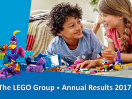 LEGO Group annual result 2017