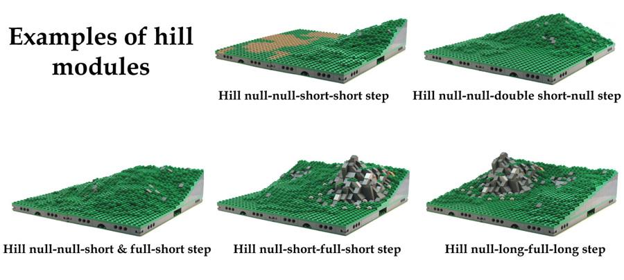 MILS LEGO