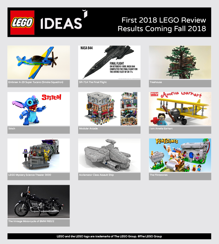 Kandidaten eerste LEGO Ideas review 2018