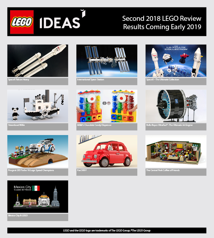 Kandidaten tweede LEGO Ideas review 2018
