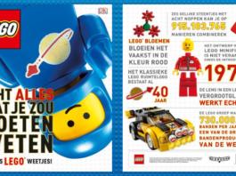 LEGO echt alles wat je zou moeten weten