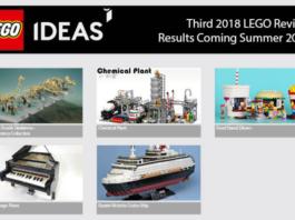 Kandidaten derde LEGO Ideas review 2018