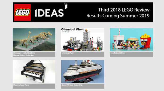Kandidaten derde LEGO Ideas review 2018