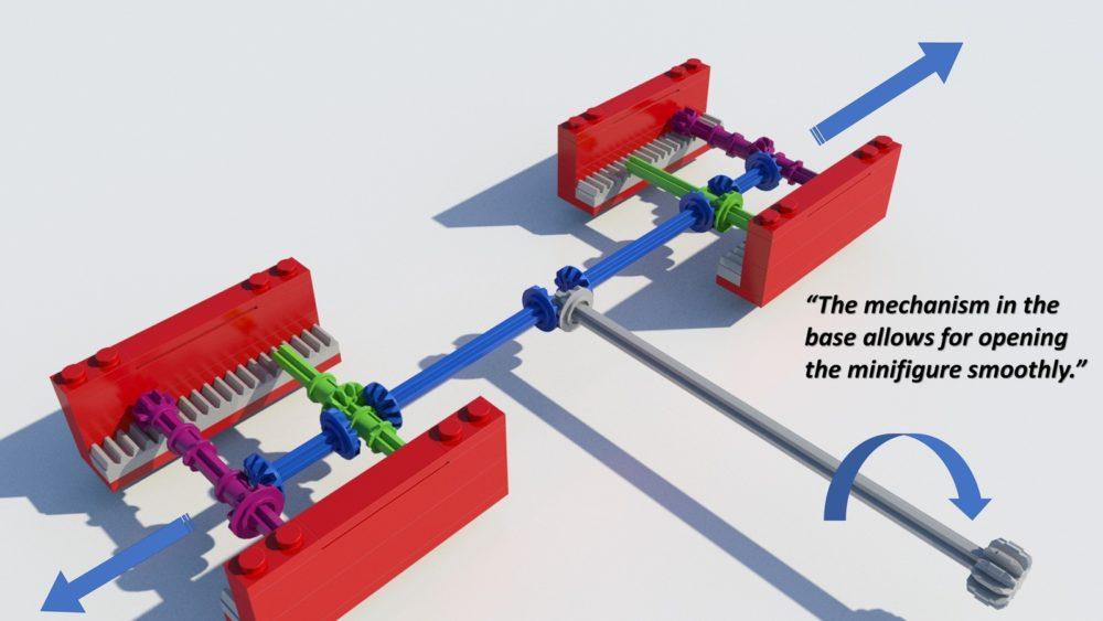 LEGO Ideas Anatomini - mechanics