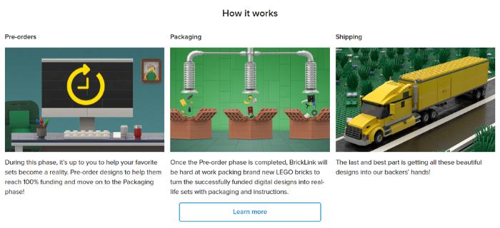 AFOL Designer Program Pre-orders - how it works