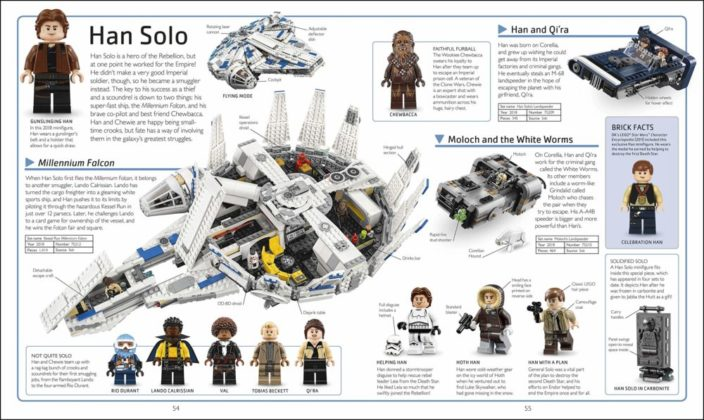 LEGO Star Wars Visuals Dictionary