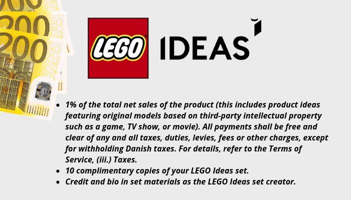 LEGO Ideas: De verdiensten