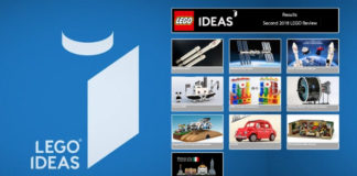 Uitslag tweede LEGO Ideas review 2018