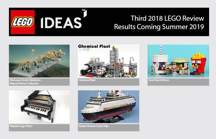 LEGO Ideas derde review 2018