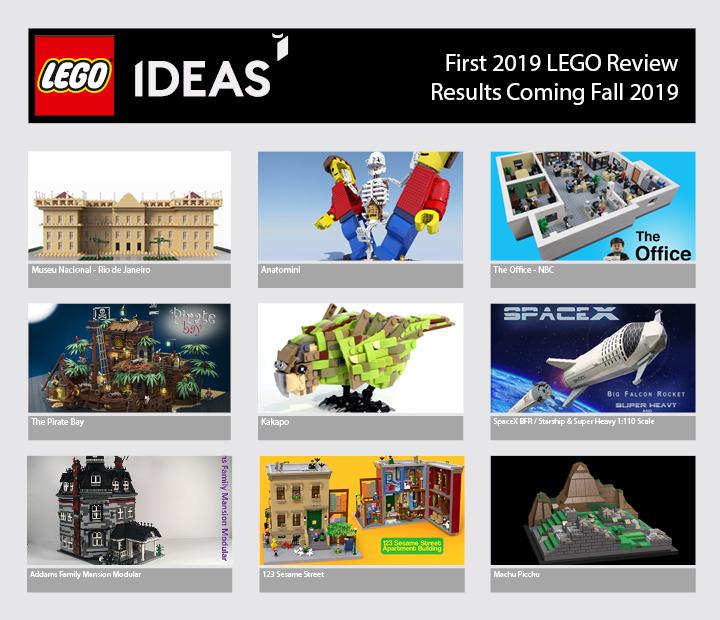Kandidaten eerste LEGO Ideas review 2019