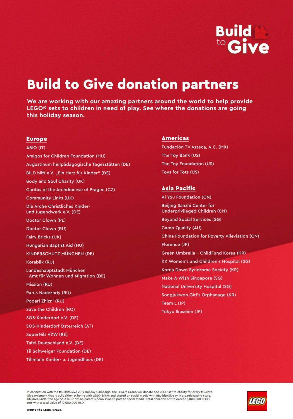Lijst met partners