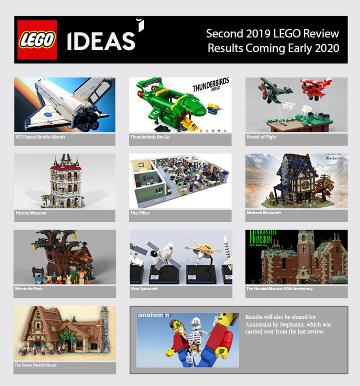 Kandidaten tweede LEGO Ideas review 2019